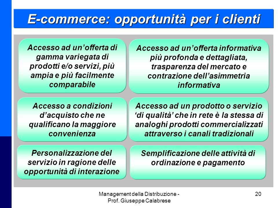 E-commerce: opportunità per i clienti