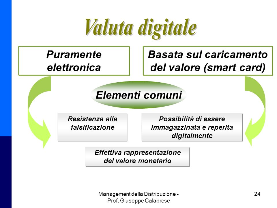 Valuta digitale Puramente elettronica