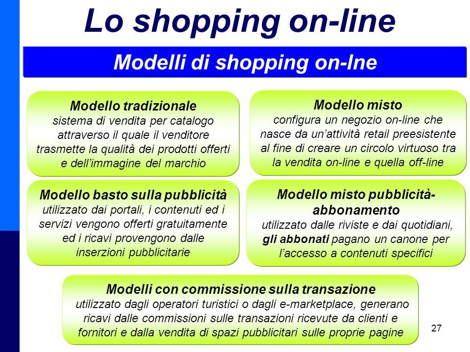 Lo shopping on-line Modelli di shopping on-lne Modello tradizionale