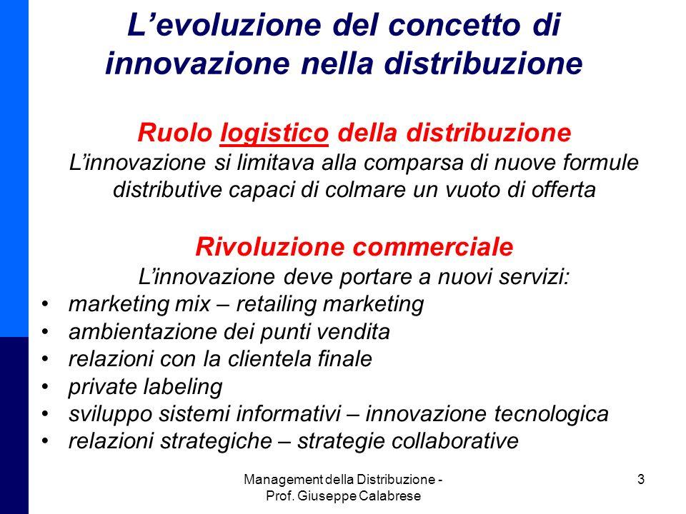 L'evoluzione del concetto di innovazione nella distribuzione