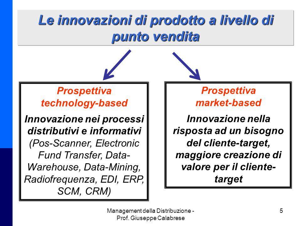 Le innovazioni di prodotto a livello di punto vendita