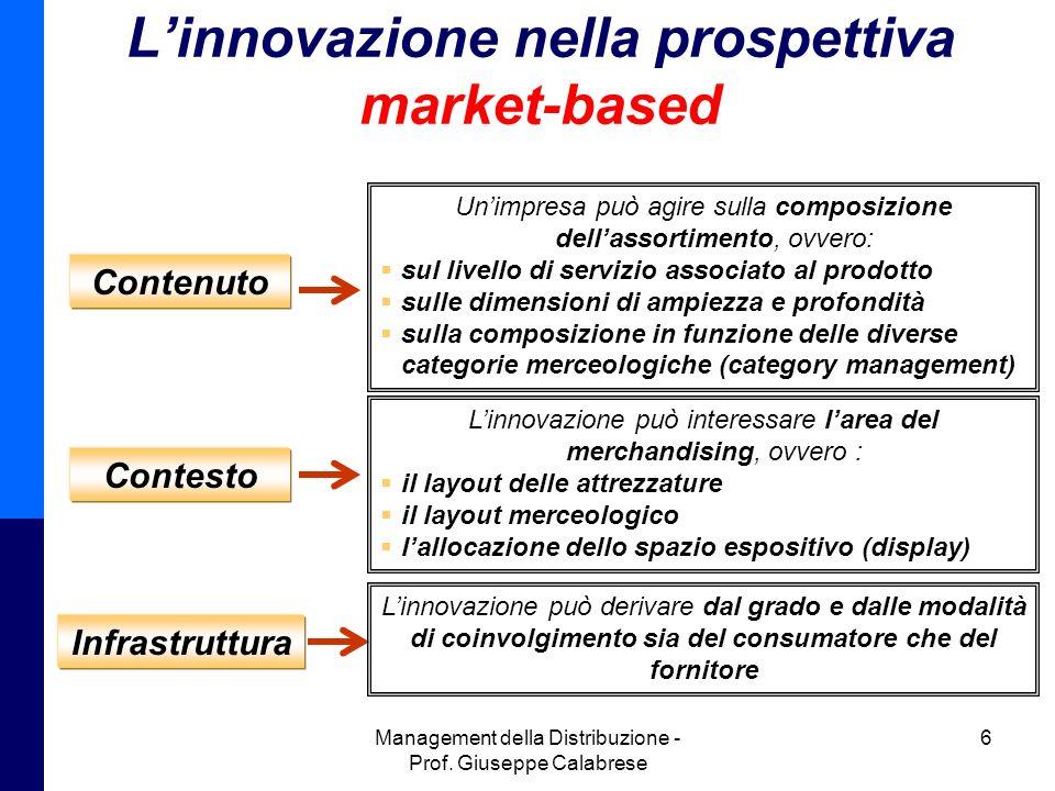 L'innovazione nella prospettiva market-based