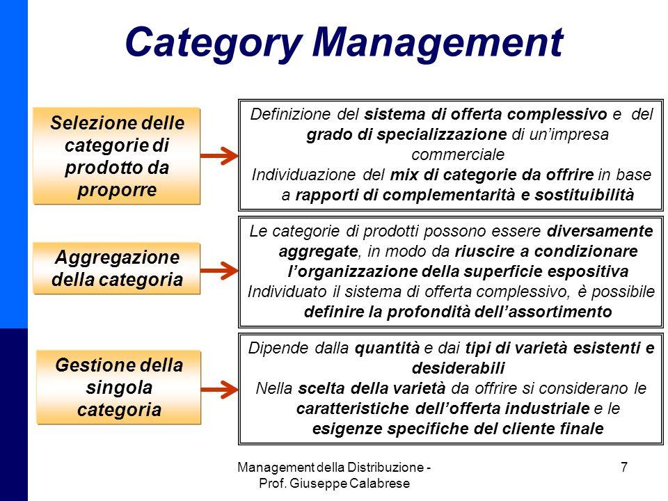 Category Management Selezione delle categorie di prodotto da proporre