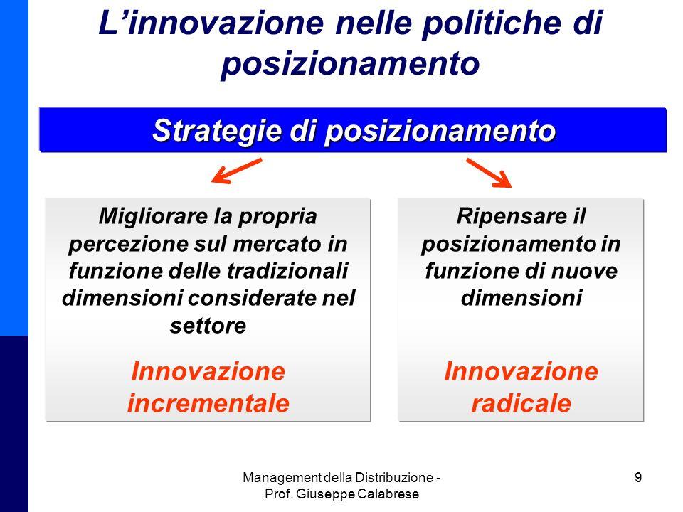 L'innovazione nelle politiche di posizionamento