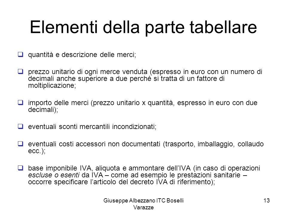 Elementi della parte tabellare