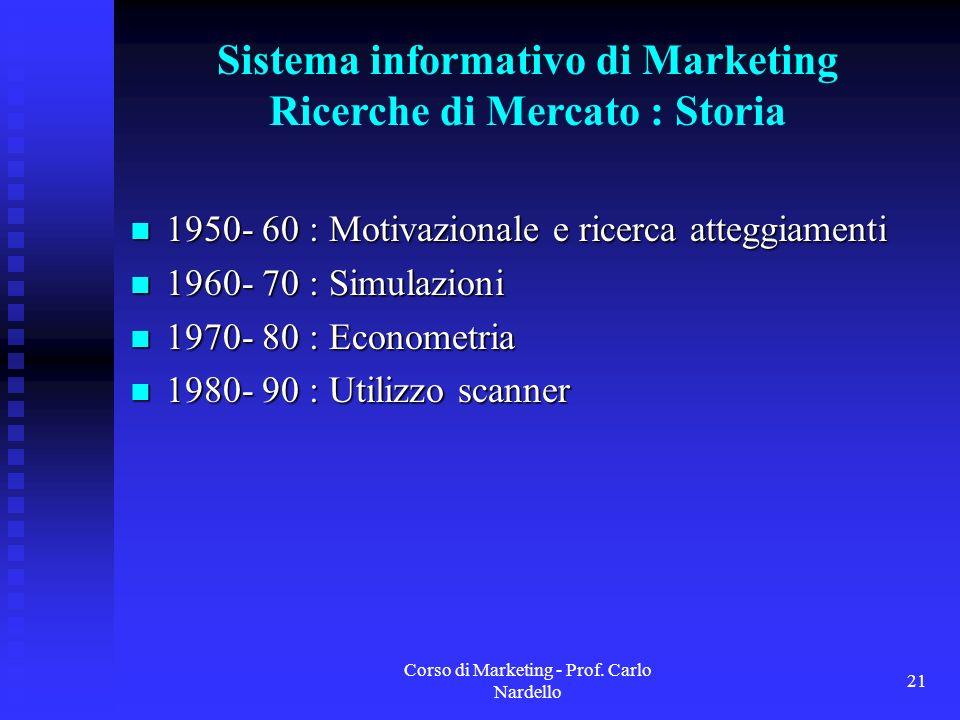 Sistema informativo di Marketing Ricerche di Mercato : Storia