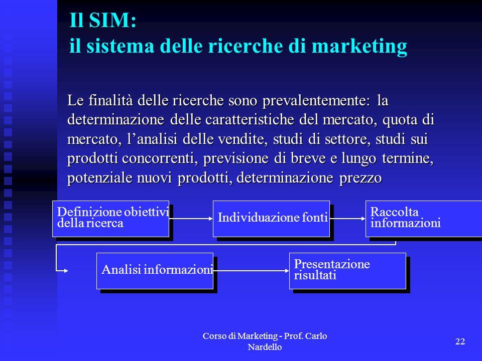 Il SIM: il sistema delle ricerche di marketing
