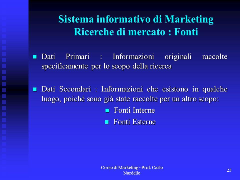 Sistema informativo di Marketing Ricerche di mercato : Fonti