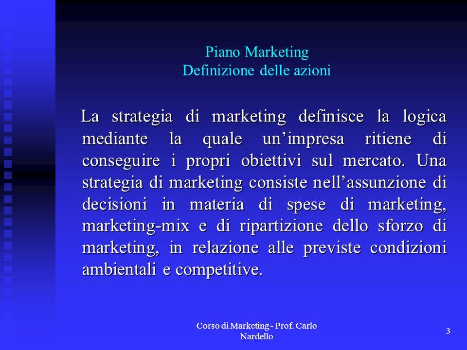 Piano Marketing Definizione delle azioni