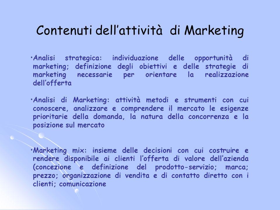 Contenuti dell'attività di Marketing
