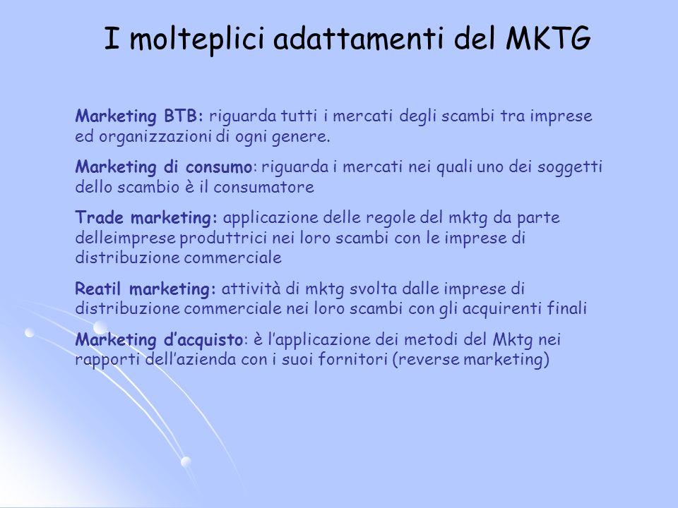 I molteplici adattamenti del MKTG