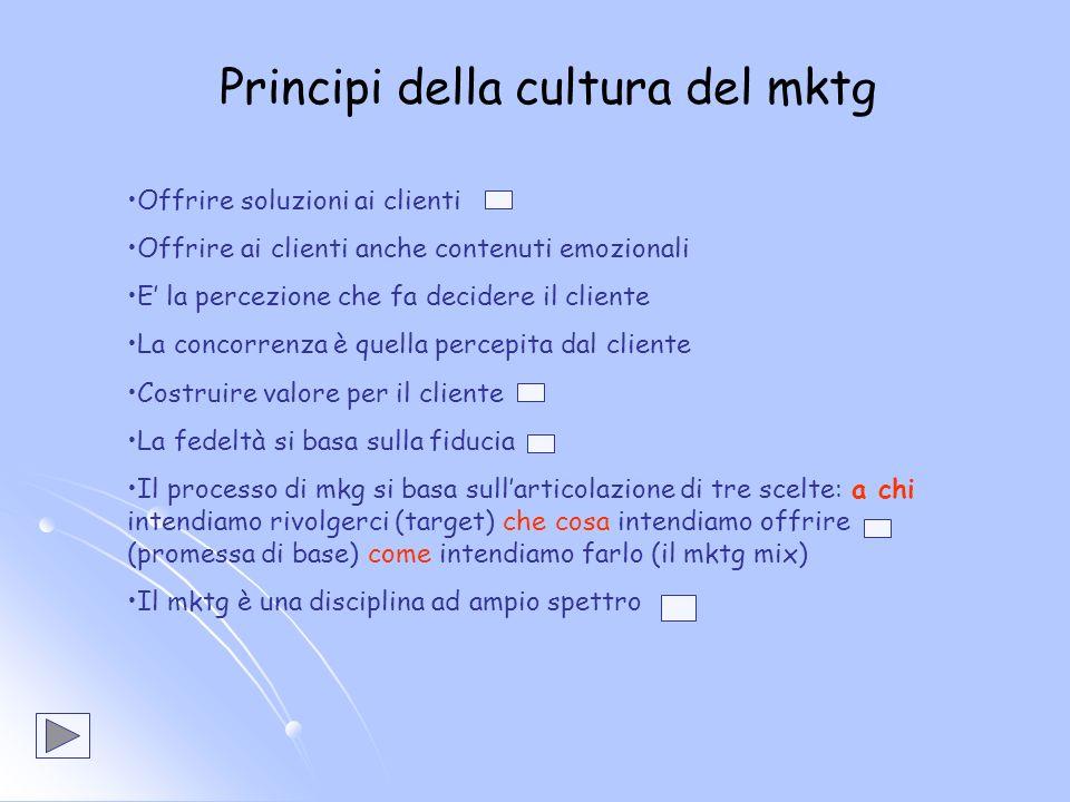 Principi della cultura del mktg