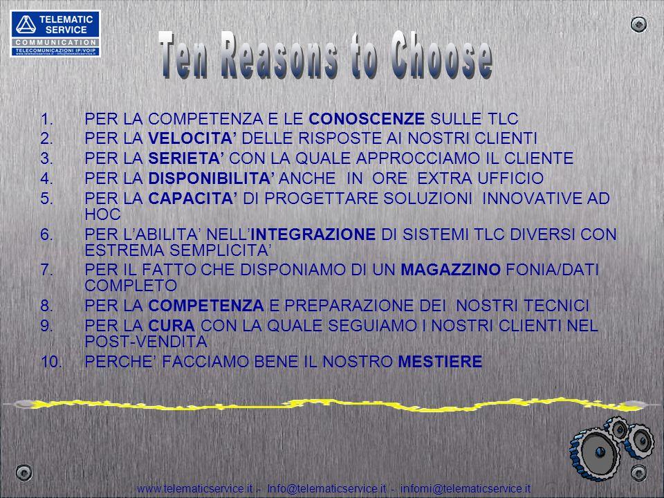 Ten Reasons to Choose PER LA COMPETENZA E LE CONOSCENZE SULLE TLC