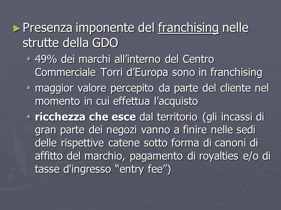 Presenza imponente del franchising nelle strutte della GDO