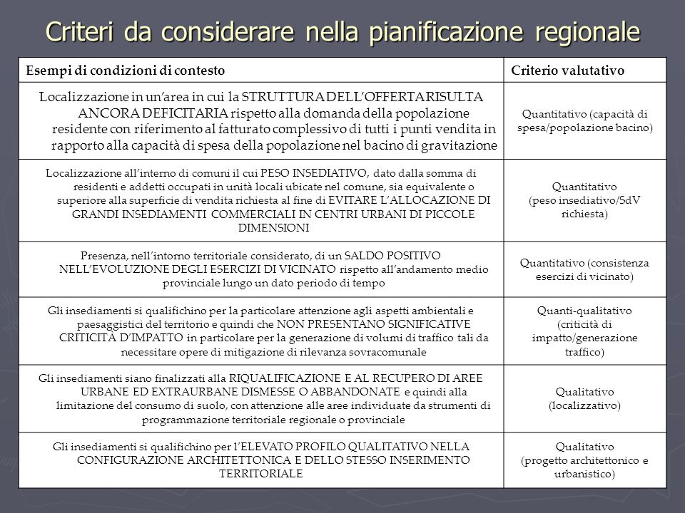 Criteri da considerare nella pianificazione regionale