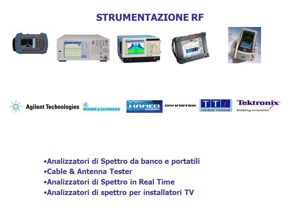 STRUMENTAZIONE RF Analizzatori di Spettro da banco e portatili