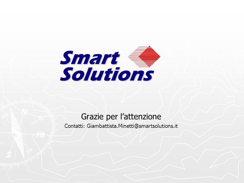Smart Solutions Grazie per l'attenzione