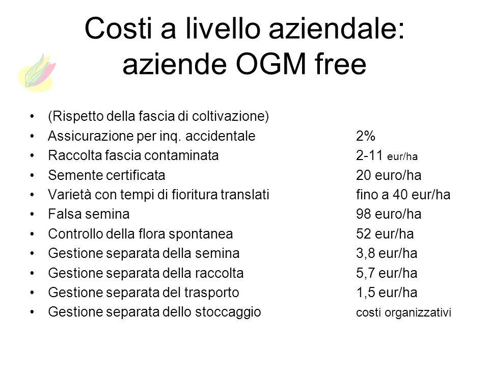 Costi a livello aziendale: aziende OGM free
