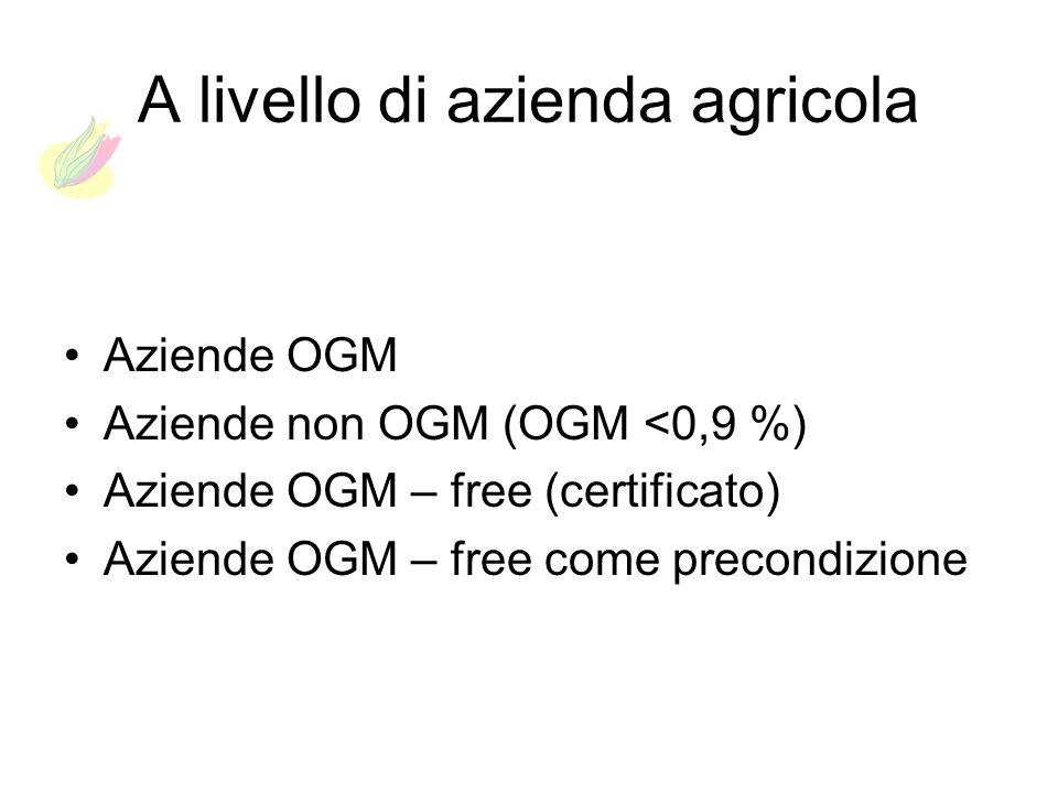 A livello di azienda agricola