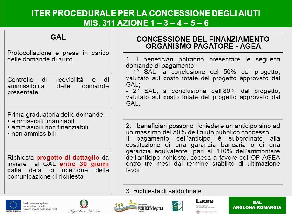 CONCESSIONE DEL FINANZIAMENTO ORGANISMO PAGATORE - AGEA