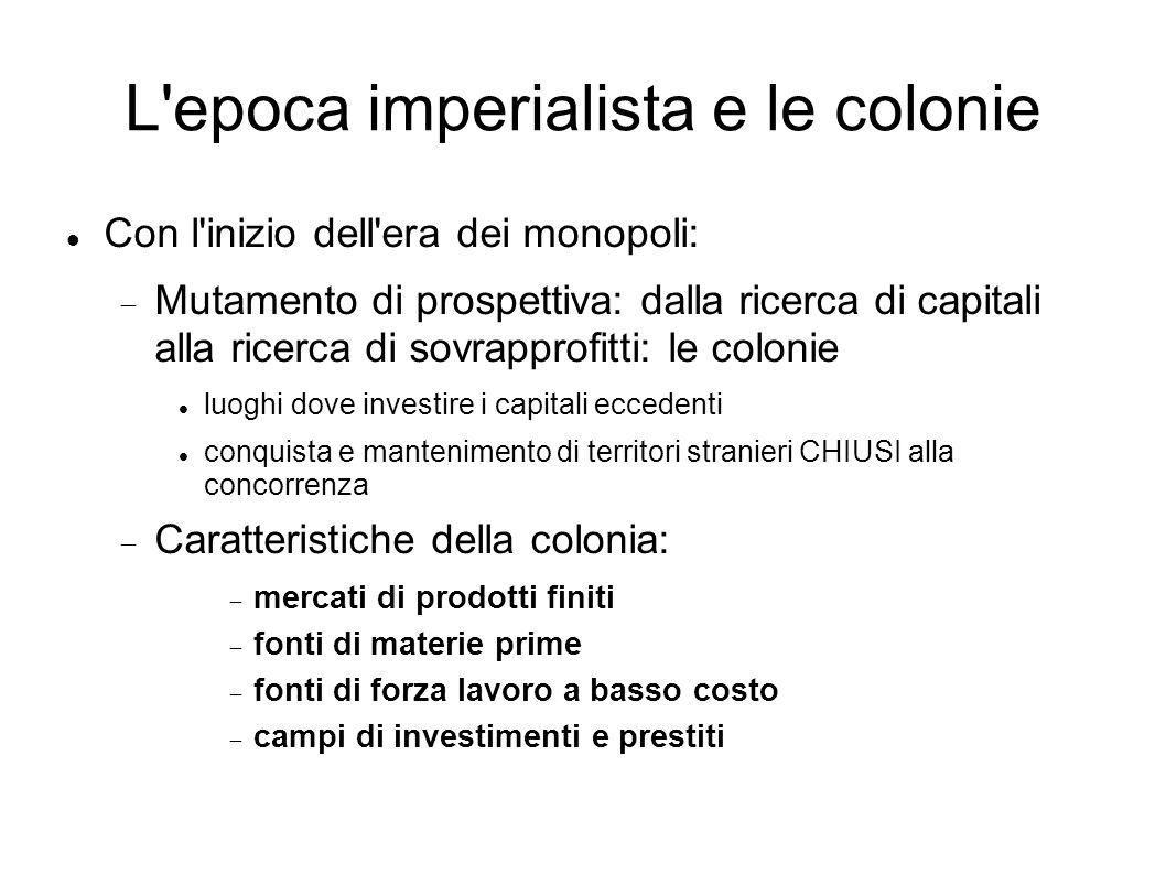 L epoca imperialista e le colonie