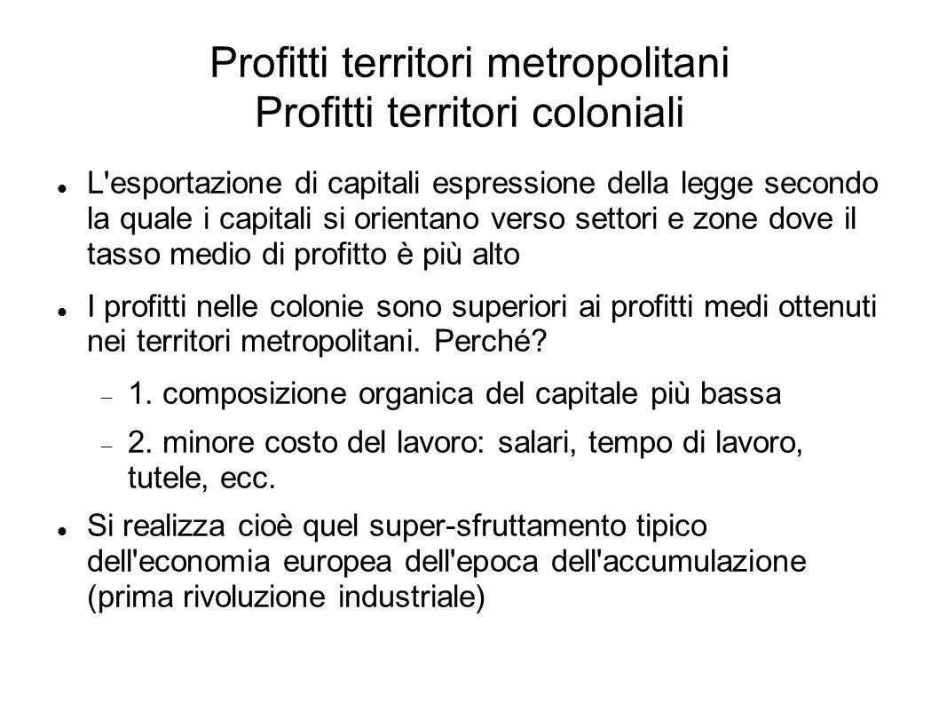 Profitti territori metropolitani Profitti territori coloniali