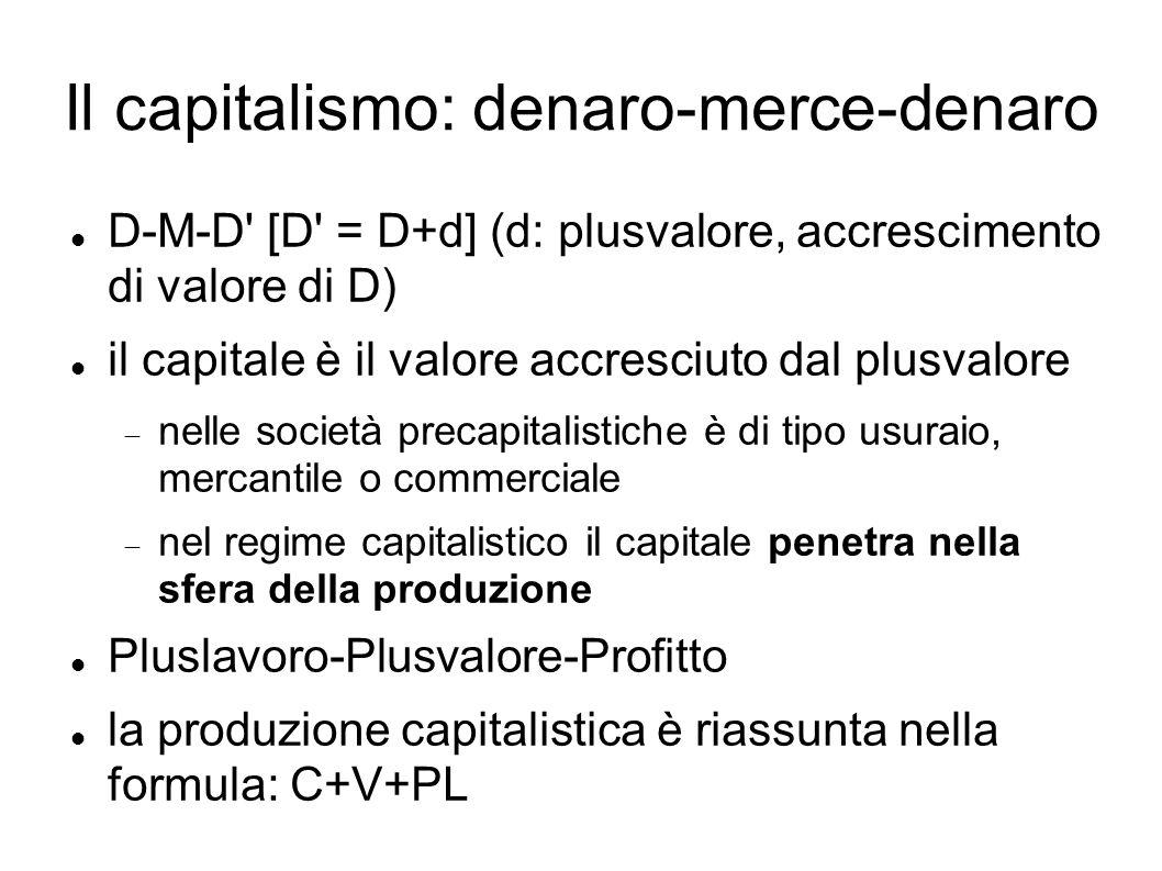 Il capitalismo: denaro-merce-denaro