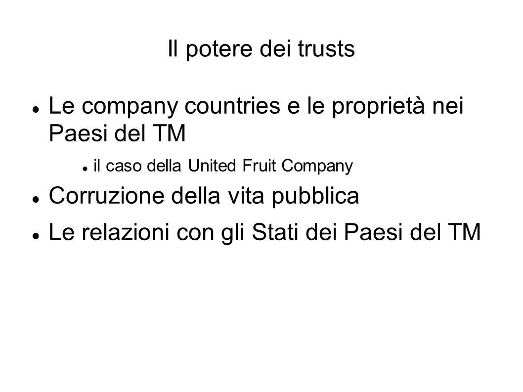 Le company countries e le proprietà nei Paesi del TM