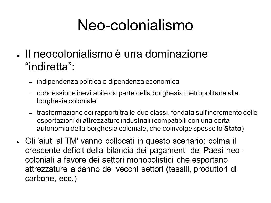 Neo-colonialismo Il neocolonialismo è una dominazione indiretta :