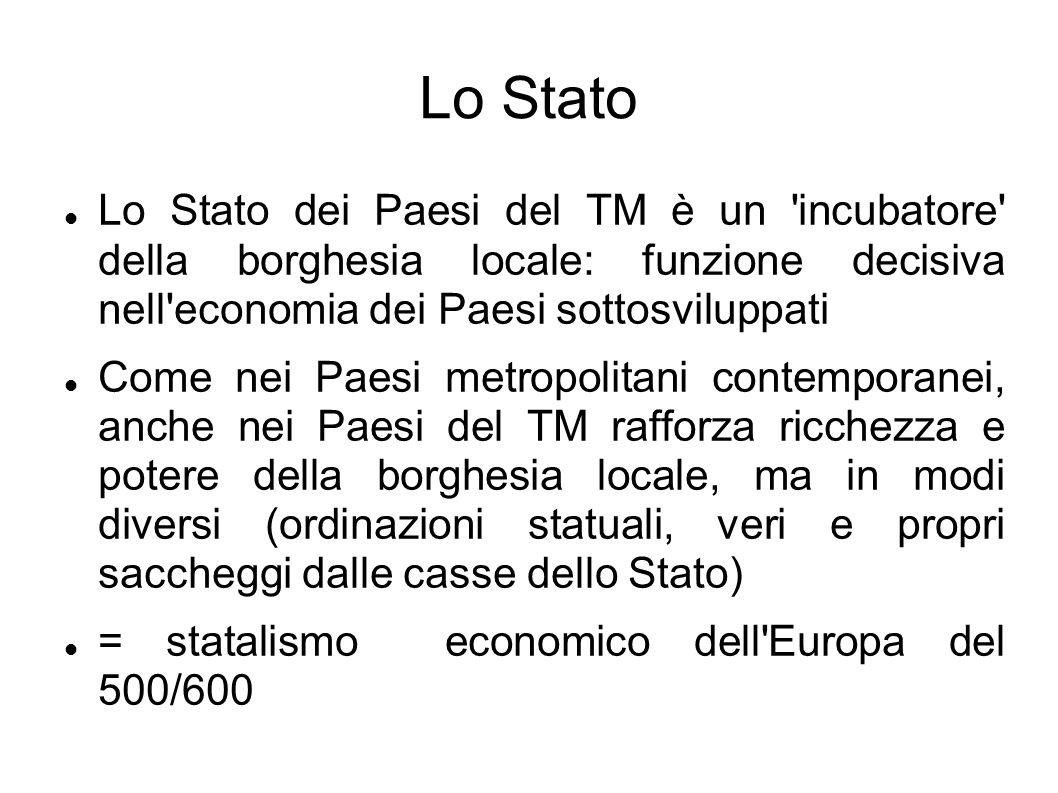 Lo Stato Lo Stato dei Paesi del TM è un incubatore della borghesia locale: funzione decisiva nell economia dei Paesi sottosviluppati.