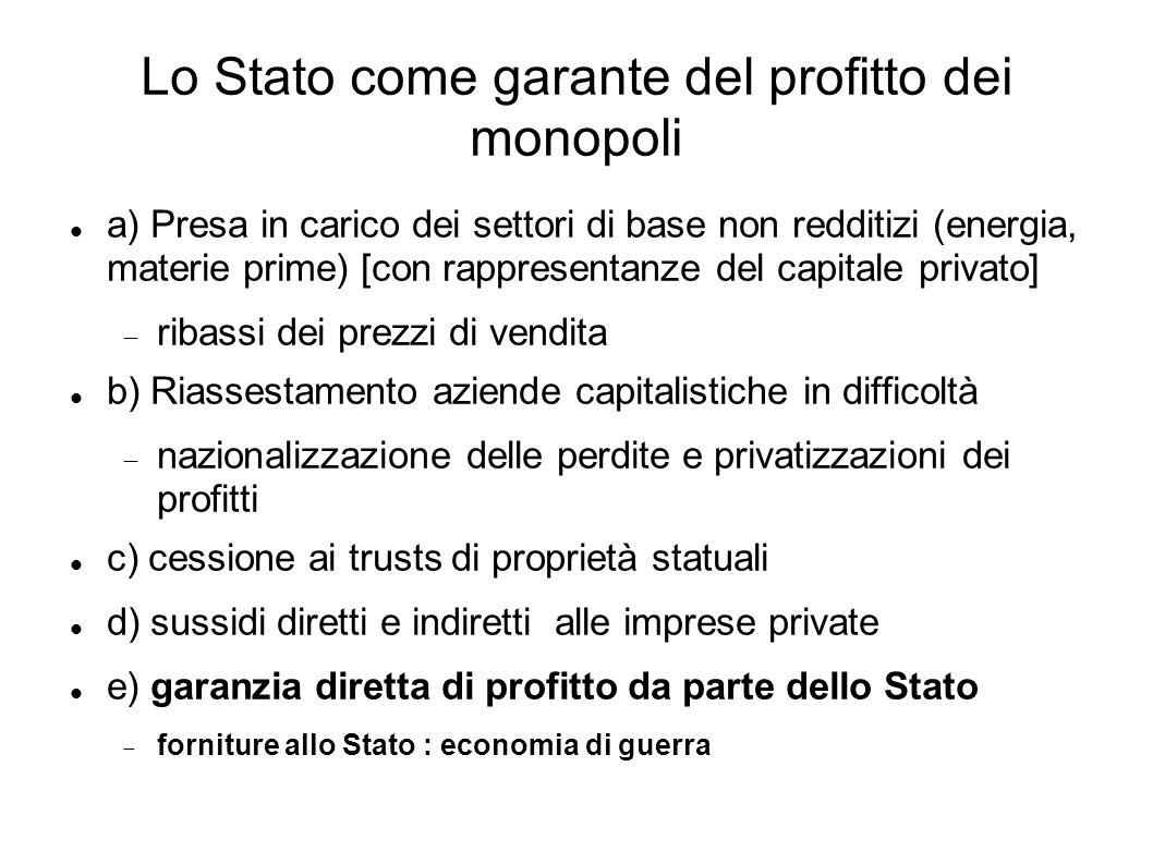 Lo Stato come garante del profitto dei monopoli
