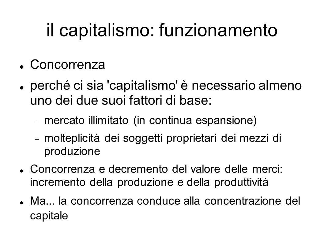 il capitalismo: funzionamento