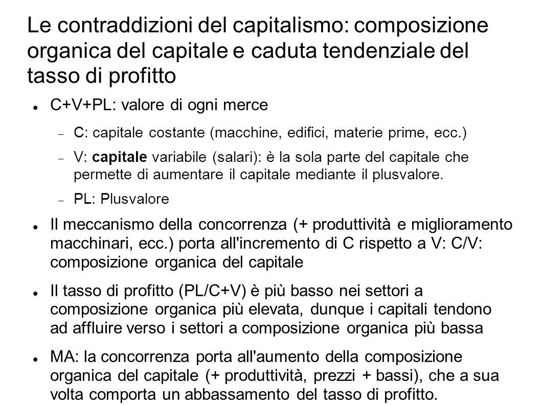 Le contraddizioni del capitalismo: composizione organica del capitale e caduta tendenziale del tasso di profitto