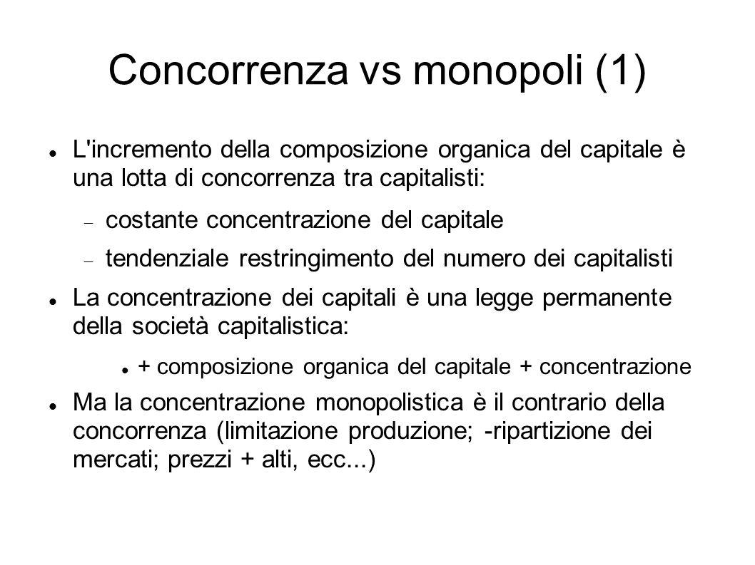 Concorrenza vs monopoli (1)