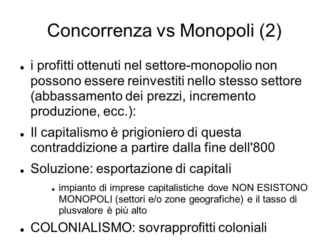 Concorrenza vs Monopoli (2)