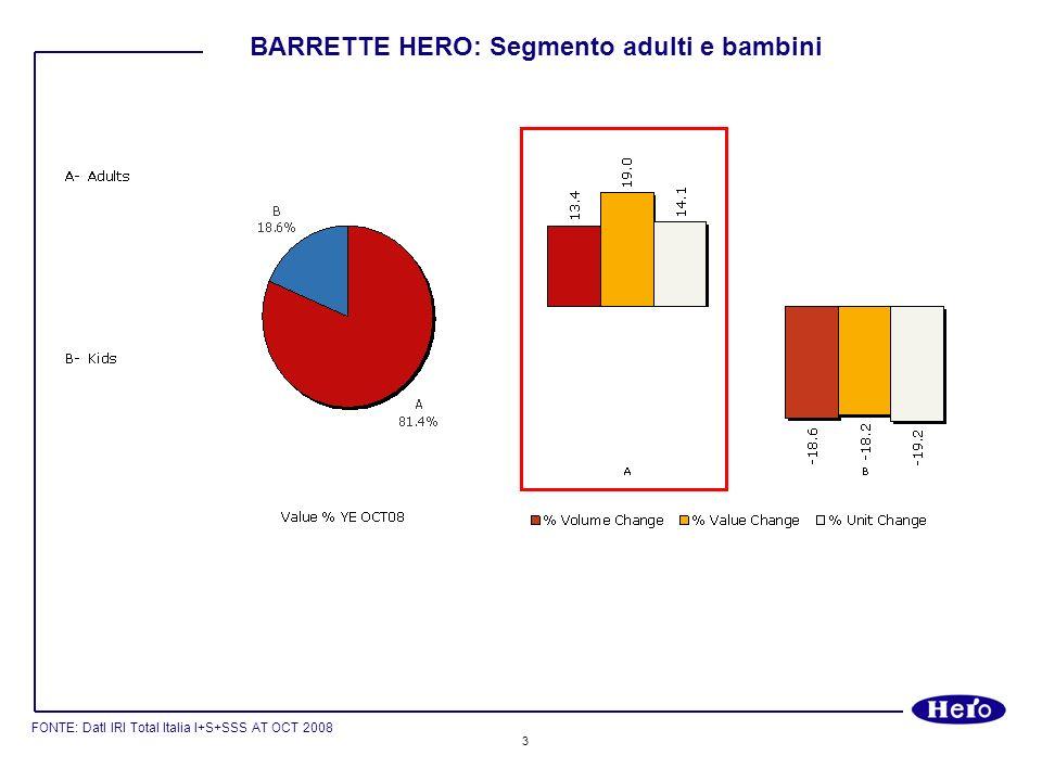 BARRETTE HERO: Segmento adulti e bambini