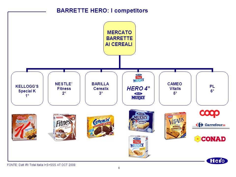 BARRETTE HERO: I competitors