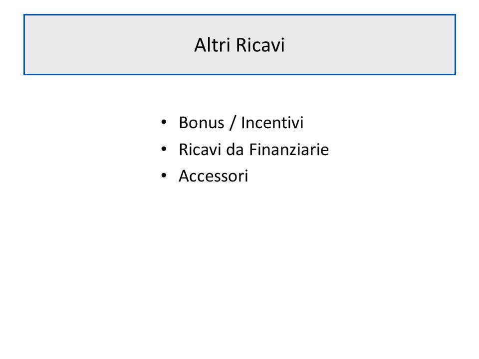 Altri Ricavi Bonus / Incentivi Ricavi da Finanziarie Accessori