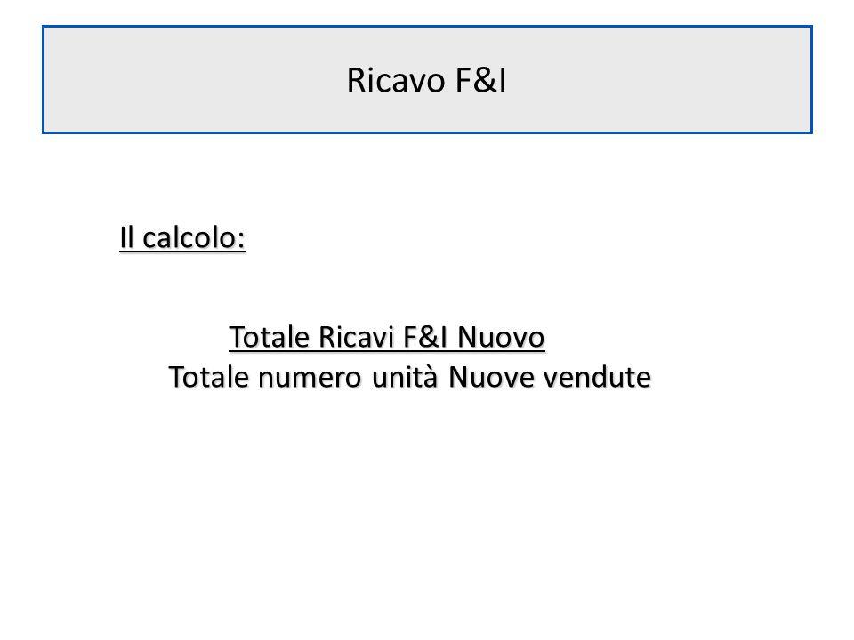 Ricavo F&I Il calcolo: Totale Ricavi F&I Nuovo