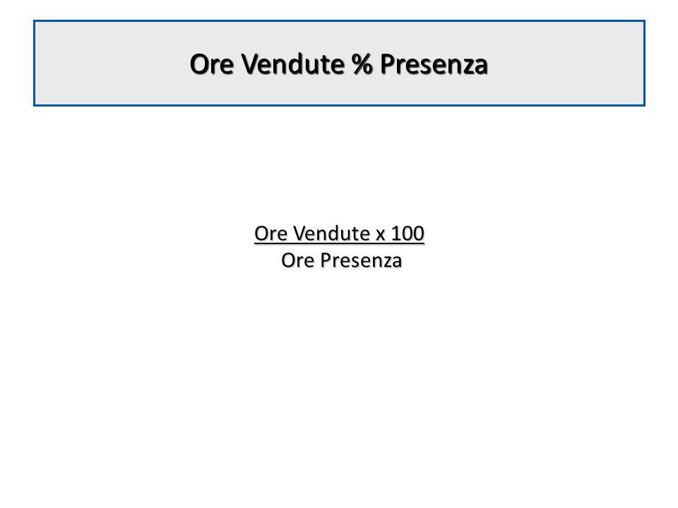 Ore Vendute % Presenza Ore Vendute x 100 Ore Presenza