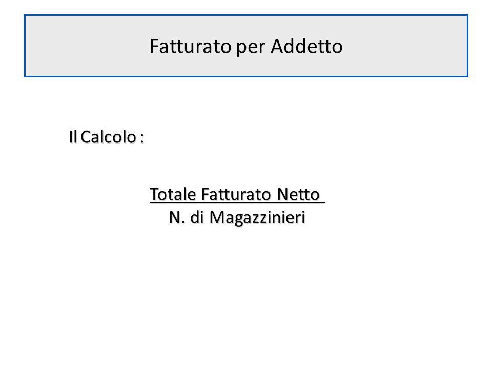 Totale Fatturato Netto