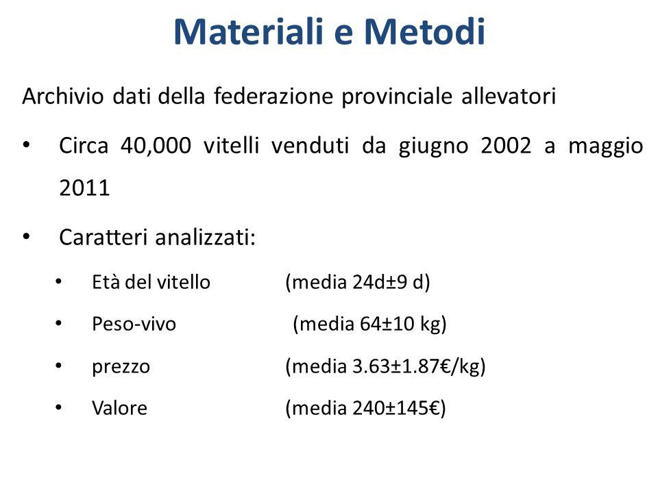 Materiali e Metodi Archivio dati della federazione provinciale allevatori. Circa 40,000 vitelli venduti da giugno 2002 a maggio 2011.