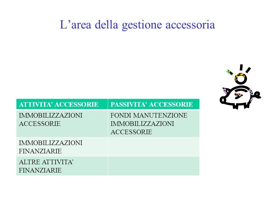 L'area della gestione accessoria