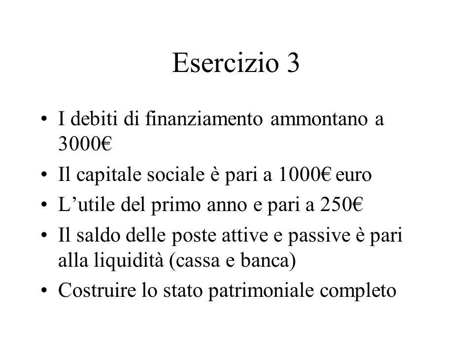 Esercizio 3 I debiti di finanziamento ammontano a 3000€