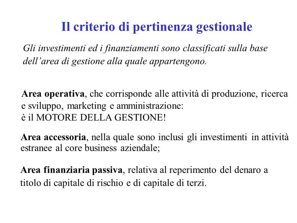 Il criterio di pertinenza gestionale
