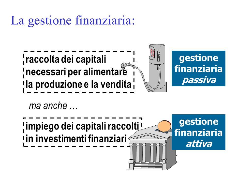 La gestione finanziaria ...