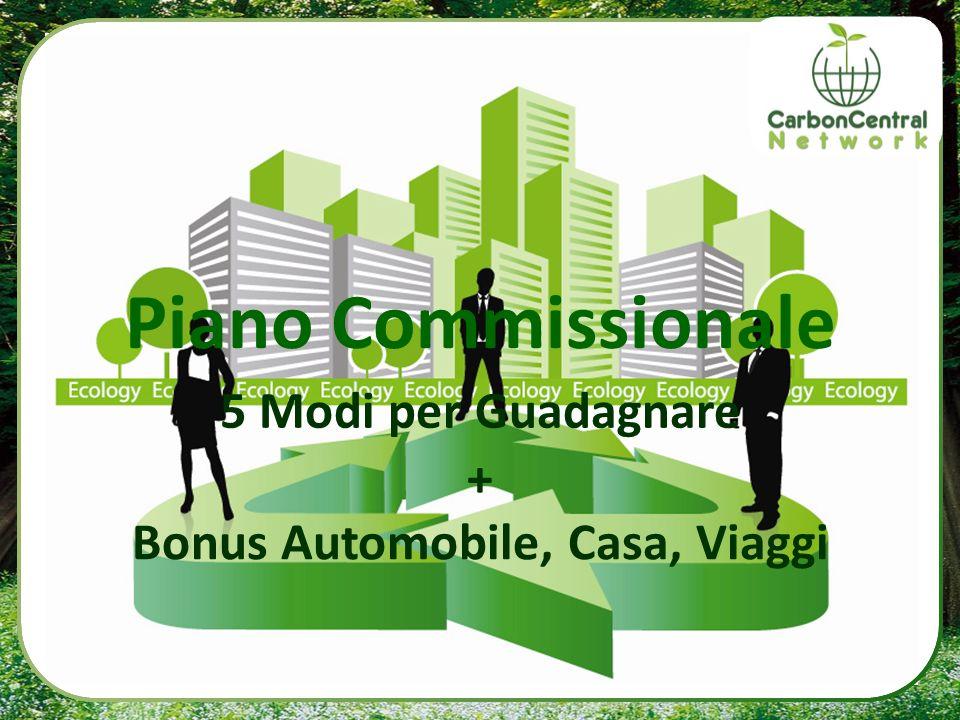 Bonus Automobile, Casa, Viaggi