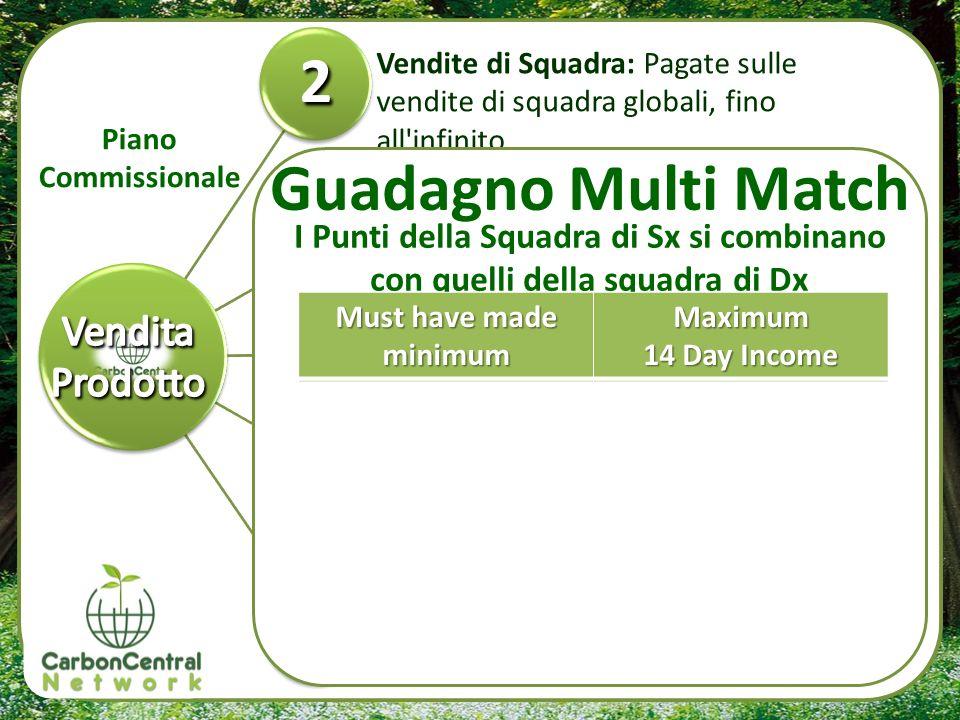 Guadagno Multi Match 2 3 4 5 Vendita Prodotto 250 /500 = match = €50