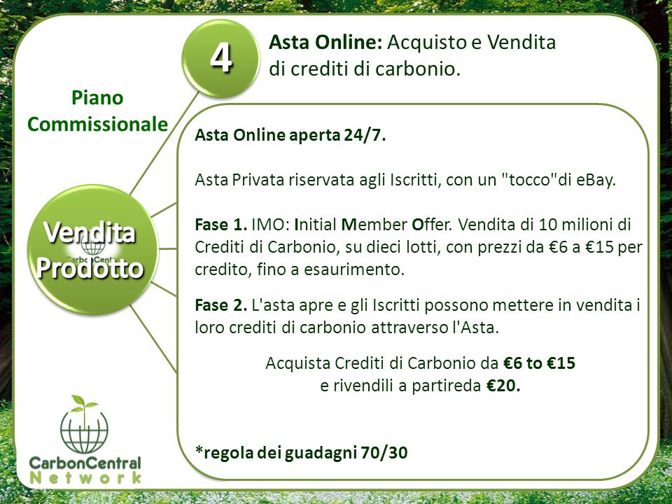 4 2. 3. 5. Asta Online: Acquisto e Vendita di crediti di carbonio. Piano Commissionale. Asta Online aperta 24/7.