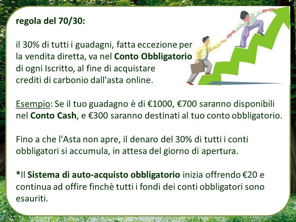 regola del 70/30: il 30% di tutti i guadagni, fatta eccezione per. la vendita diretta, va nel Conto Obbligatorio.